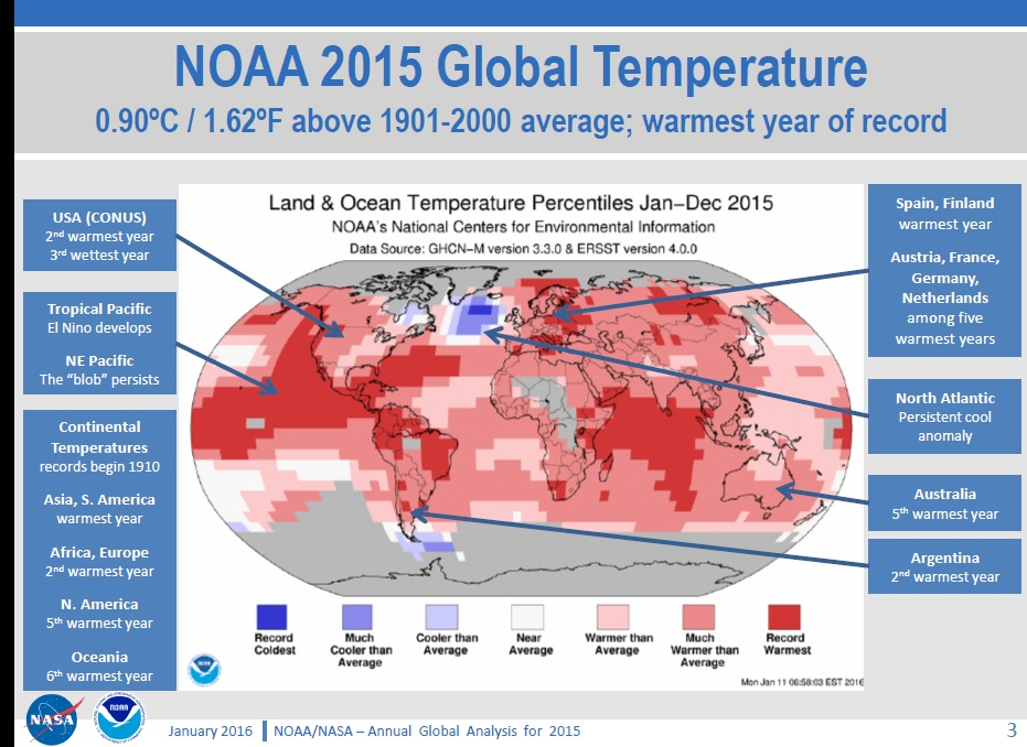 NOAA 2015 global temp